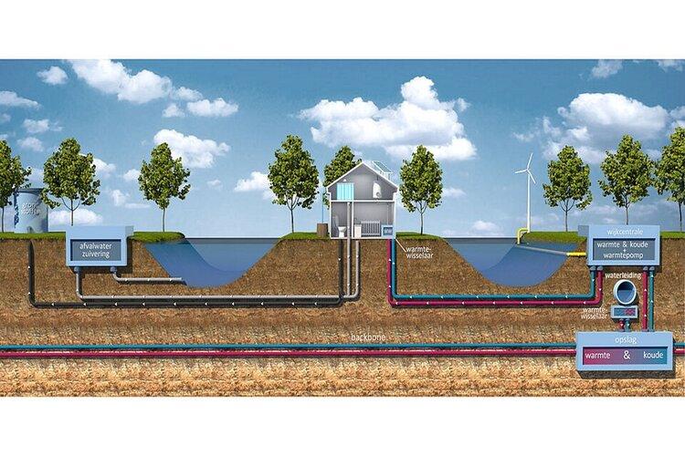 Duurzame basis voor nieuwbouwlocatie Valkenburg